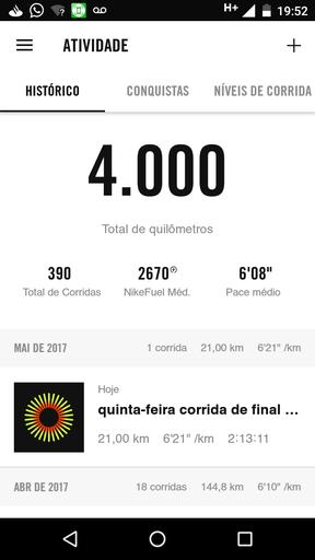 Pedro Vieira completa 4000 Km em 2 anos de corridas