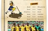 Caminho do ouro: especial mostra o histórico do Brasil até o título olímpic (Globoesporte.com)
