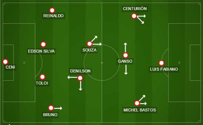 No clássico do último domingo, Ganso começou centralizado, com Centurión e Michel Bastos invertendo de posição nas laterais (Foto: GloboEsporte.com)