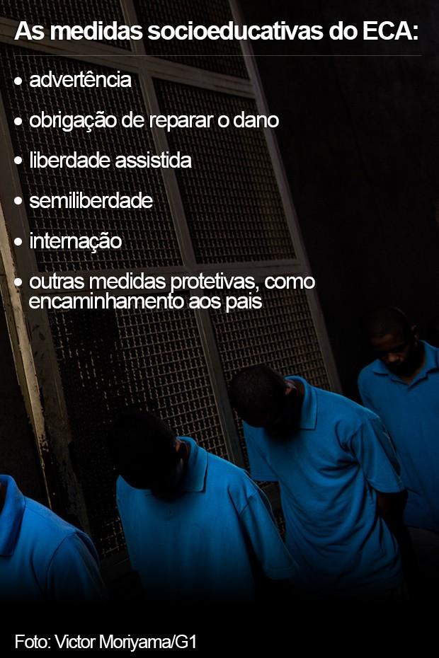 Maioridade penal 1 vale (Foto: Arte/G1)