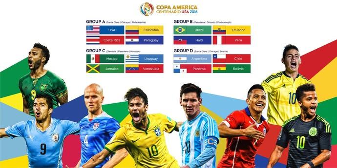 Grupos Copa América (Foto: Reprodução)