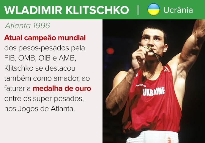 Wladimir Klitschko, cartela lendas do boxe (Foto: GloboEsporte.com)
