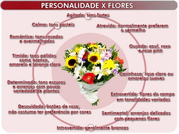 Flores e os significados para presentear no Dia dos Namorados (Foto: Roberto Robles/G1)