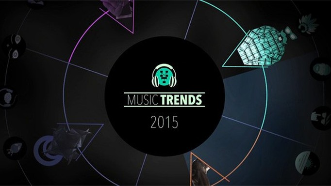 Music Trends