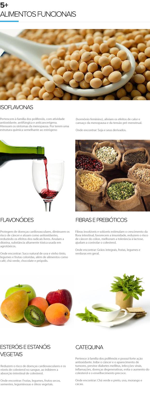 euatleta 5+ alimentos funcionais 2 (Foto: Editoria de Arte / Globoesporte.com)