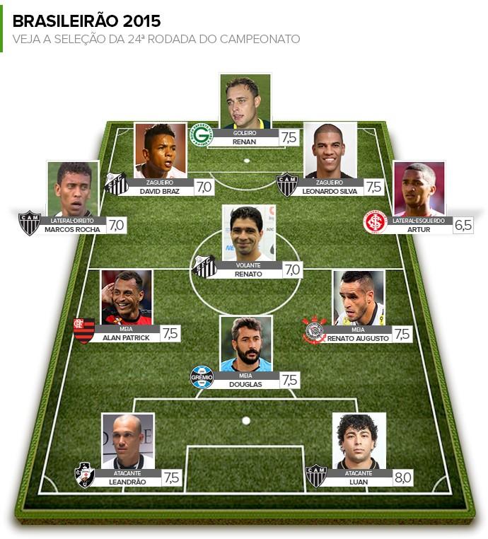 Seleção 24ª rodada brasileirão 2015 (Foto: Editoria de Arte)