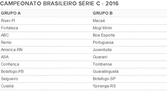 Times do Campeonato Brasileiro Série C 2016 (Foto: GloboEsporte.com)