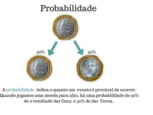 Probabilidade