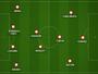 Ricardo Gomes escala São Paulo para pegar Flamengo; Maicon se recupera