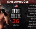 Números: Tito, Liddell, GSP e Spider são recordistas em UFCs numerados