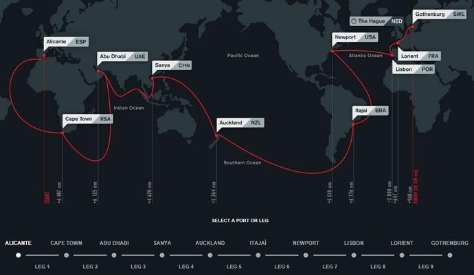 Percurso Volvo Ocean Race (Foto: Reprodução)
