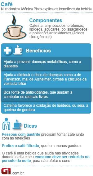 Arte Bem Estar Café (Foto: Arte/G1)