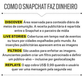 Empresa;Snapchat (Foto: Reprodução)