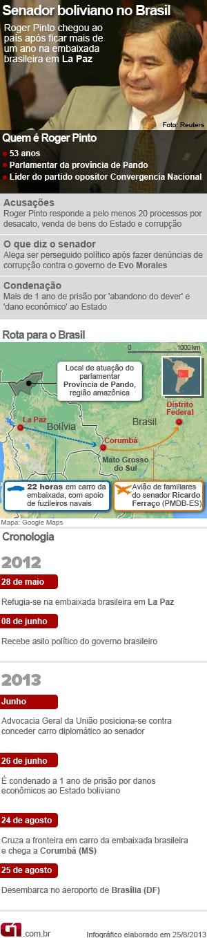 Cronologia_senador_boliviano VALE ESSA (25/08) (Foto: Editoria de Arte/G1)