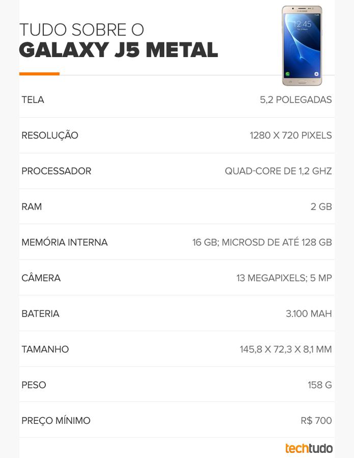 Tabela de especificações técnicas do Galaxy J5 Metal (Foto: Arte/TechTudo)