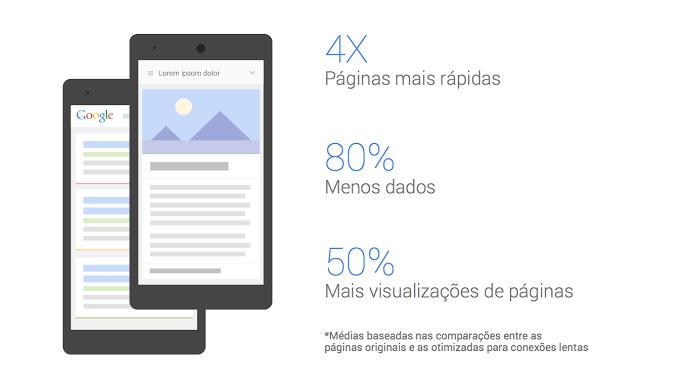 Google anunciou recurso para acelerar carregamento de sites (Foto: Divulgação)
