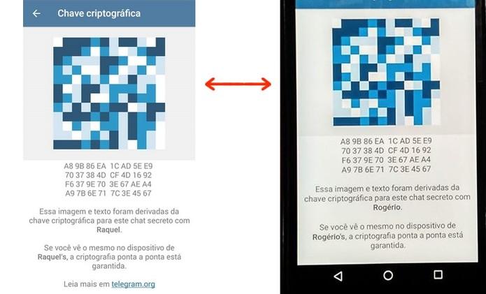 Comparação entre imagens da chave criptográfica (Foto: Reprodução/Raquel Freire)