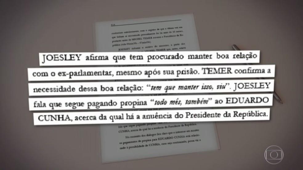 PGR diz ao STF que Joesley Batista obteve 'anuência' de Michel Temer ao relatar propina a Eduardo Cunha (Foto: Reprodução / TV Globo)