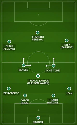 Palmeiras escalação Chapecoense (Foto: GloboEsporte.com)
