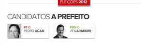 Candidatos Chapecó (Foto: Reprodução)