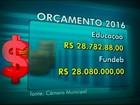 Câmara aprova orçamento de R$ 278 milhões em Araxá para 2016