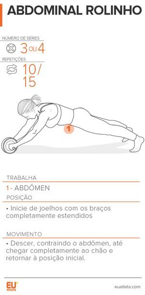 EuAtleta-Deborah-Povoleri-ABS-Rolinho (Foto: Eu Atleta | Arte Info)