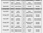 A dois dias do início do Campeonato Acreano, FFAC altera tabela