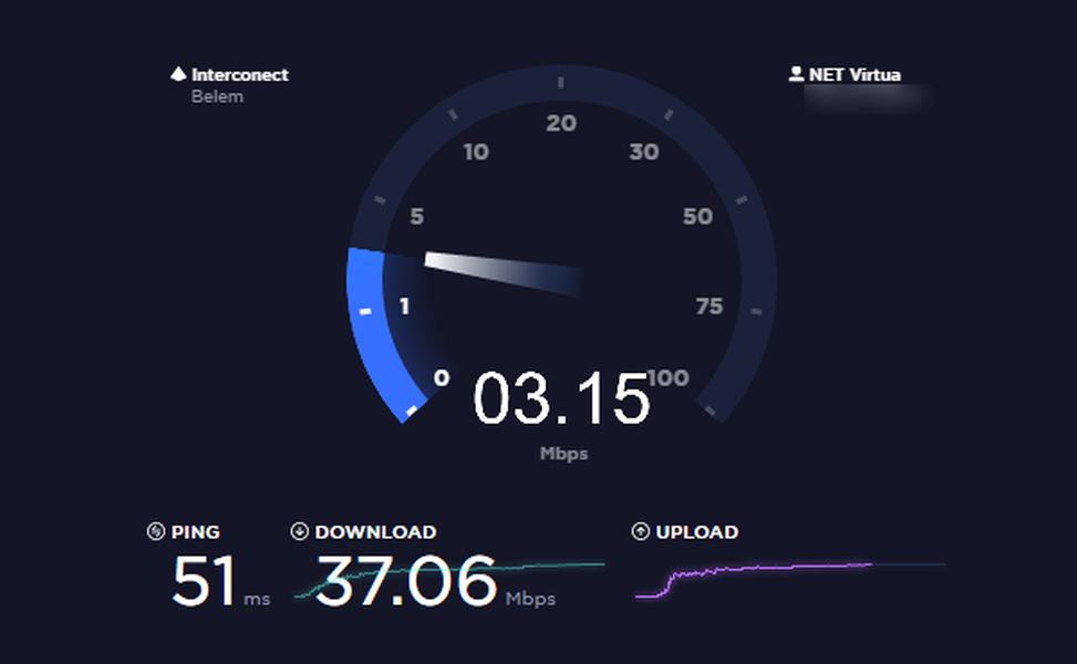 Bell Canada Speed Test