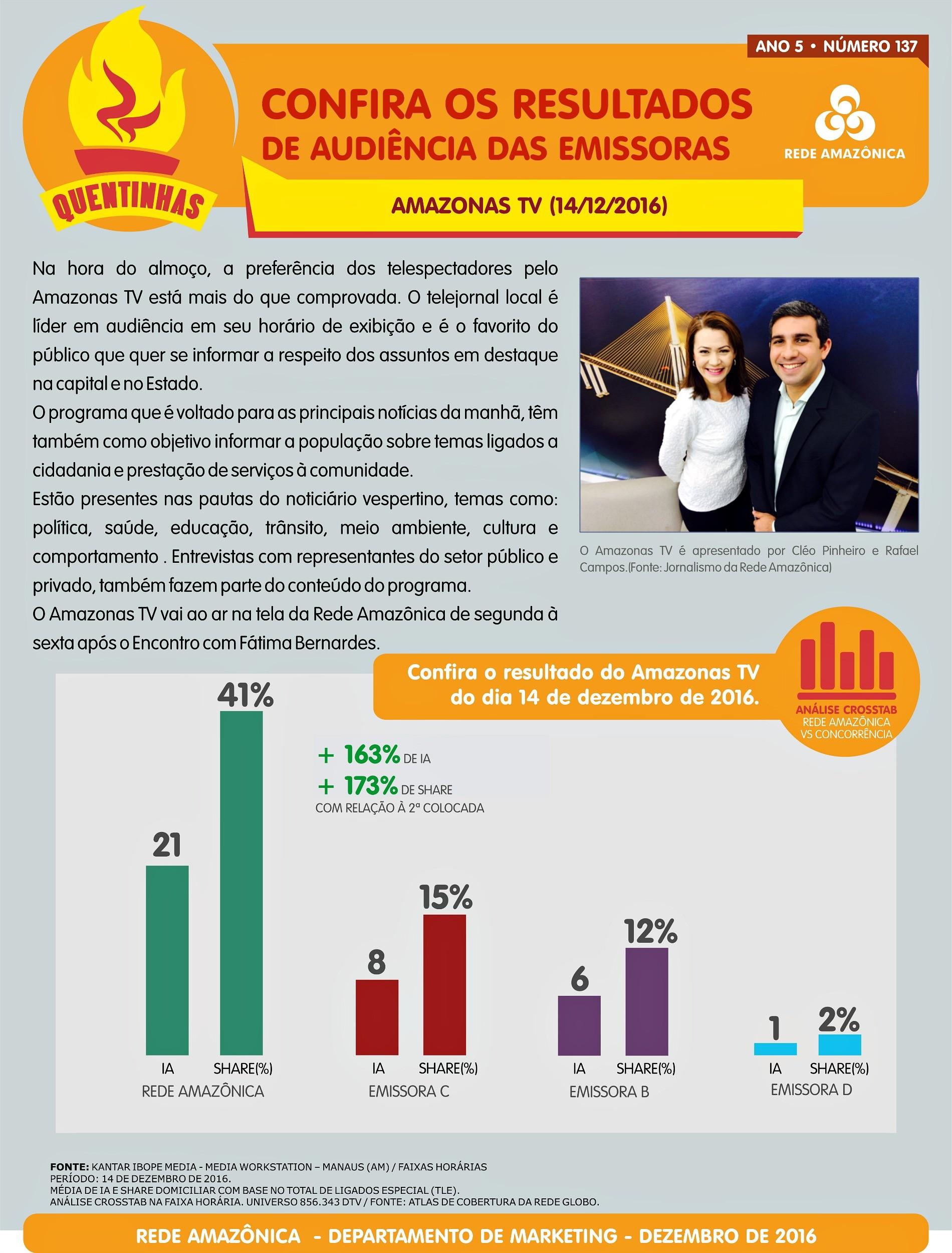 Rede Amazônica: confira os números de audiência do Amazonas TV (Foto: Marketing/Rede Amazônica)