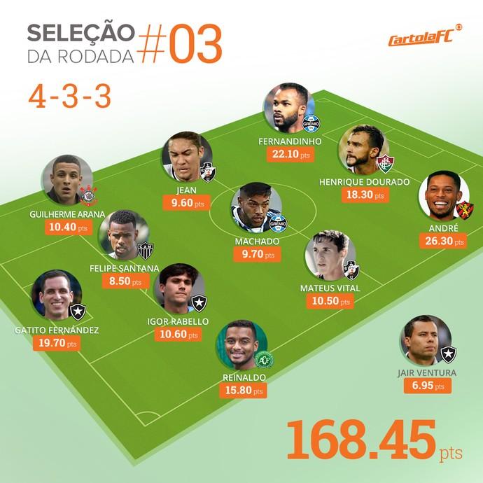 cartola, seleção rodada 3 (Foto: Infografia GloboEsporte.com)