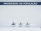 Ibope: Saúde é o principal problema de Campo Grande para eleitores