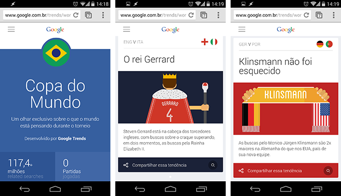Google Trends também ganhou página dedicada ao torneio (Foto: Reprodução/Paulo Alves)