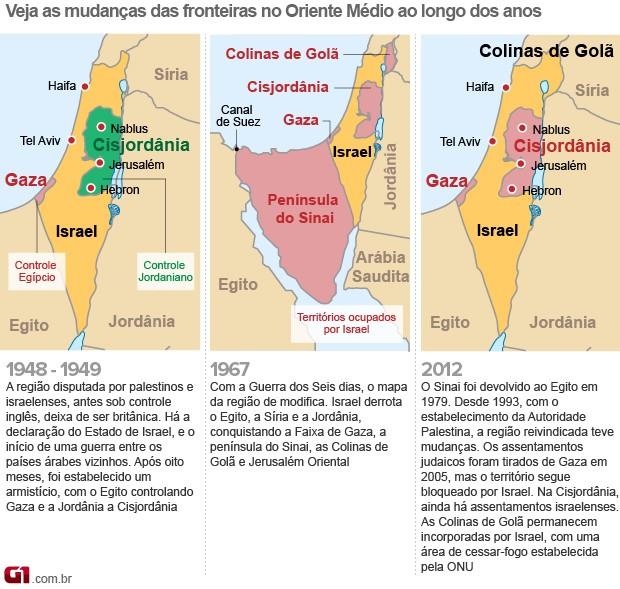 mapa palestina história (Foto: Arte/G1)