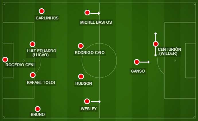 São Paulo pode jogar com duas linhas de quatro e Ganso mais avançado (Foto: GloboEsporte.com)
