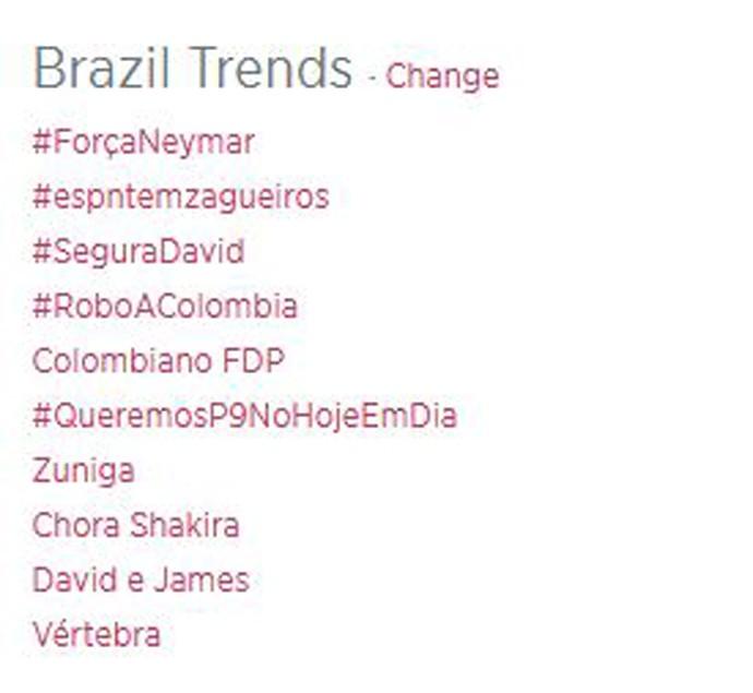 Trending Topics Neymar Twitter