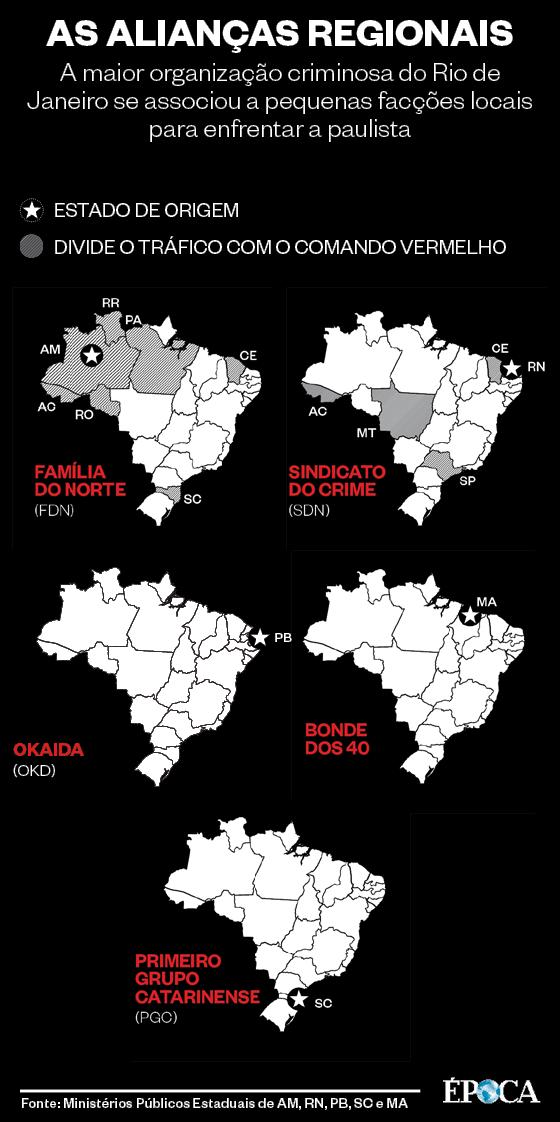 As alianças regionais (Foto: Fontes: Ministérios Públicos Estaduais de AM, RN, PB, SC e MA)