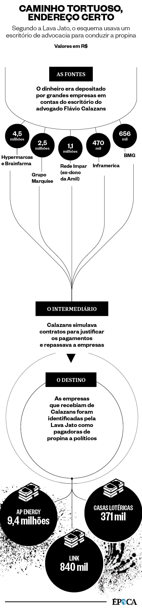 Caminho tortuoso, endereço certo (Foto: ÉPOCA)