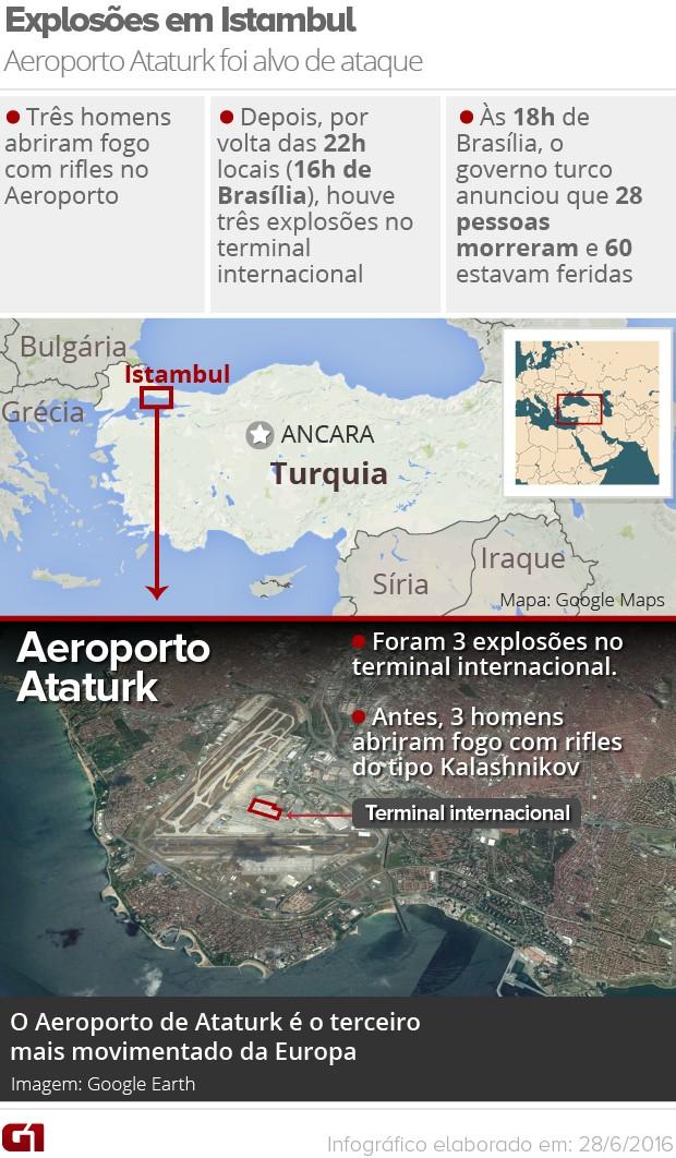 Mapa do atentado no aeroporto de Ataturk, em Istambul - atualizado (Foto: Arte/G1)