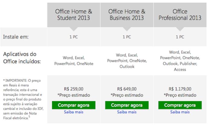 Tabela mostra preços e versões do Microsoft Office para computadores pessoais (Foto: Divulgação/Microsoft)