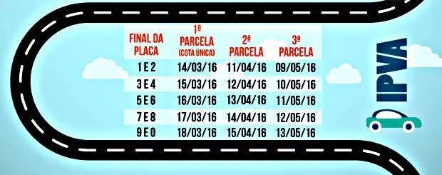 Calendário do IPVA 2016 no Distrito Federal (Foto: Reprodução)