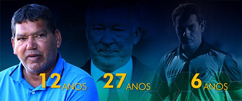 Luiz Carlos Vilela está há 12 anos no Elosport; Alex Ferguson ficou 27 anos no Manchester United, enquanto Tencati está há seis no Londrina (Foto: Arte: Clayton Esteves/ TV TEM)