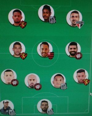 BLOG: Vem, returno! Sem líder Corinthians, saída é apostar em Santos e Atlético-PR