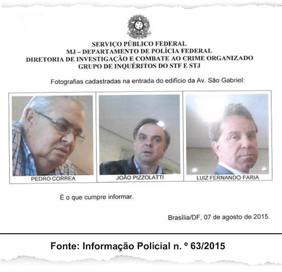 Parlamentares do PP fotografados na sede da empresa Fidens, que foi beneficiada em licitações fraudulentas na Petrobras  (Foto: reprodução)