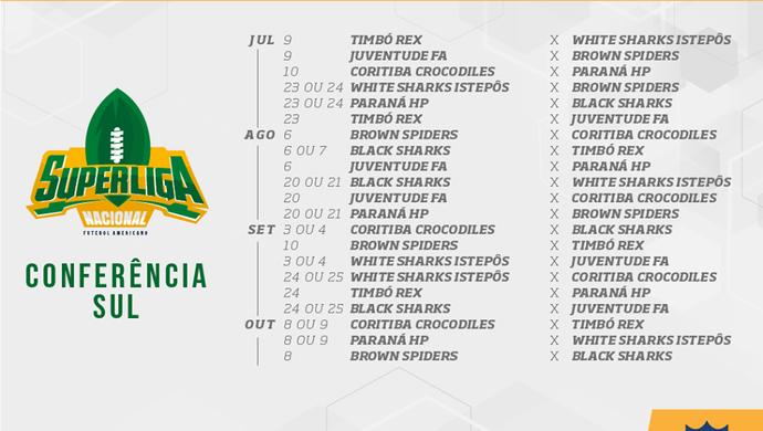 Conferencia sul, futebol americano, CBFA (Foto: Divulgação / CBFA)