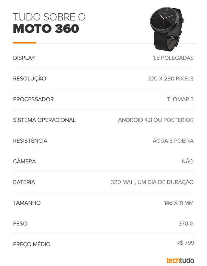 review moto 360 (Foto: Arte/TechTudo)