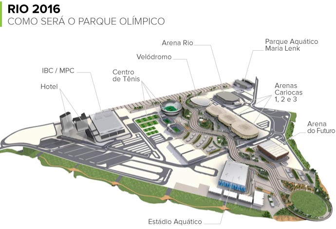 Info Projeto atualizado do parque olímpico (Foto: Infoesporte)