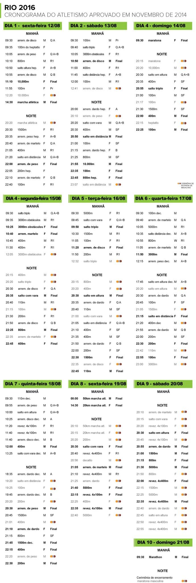 tabela atletismo RIO 2016 - 2 (Foto: infoesporte)
