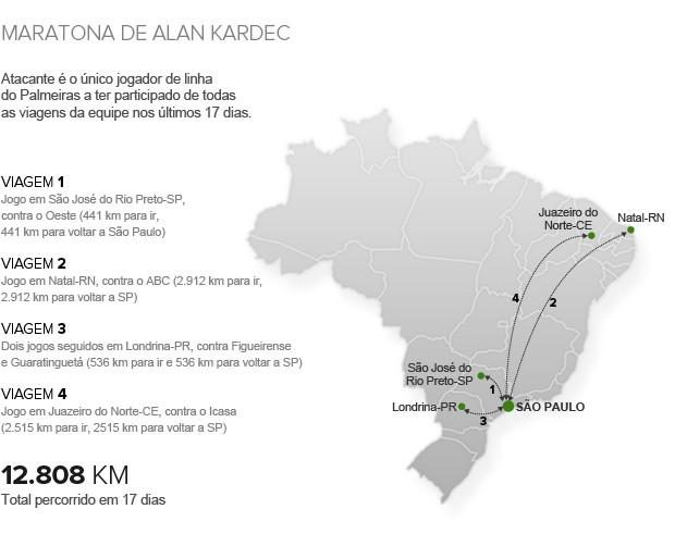 Info_ALAN-KARDEC_distancia2 (Foto: Infoesporte)