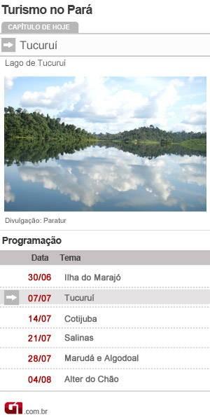 Infográfico Tucuruí (Foto: Nathiel Moraes/G1)