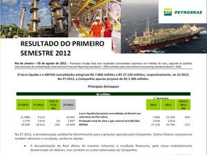 Relatório da Petrobras entregue à CVM (Foto: Reprodução)